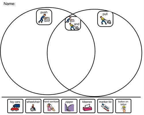push pull venn diagram human cell diagram blank diagram of a pull #4