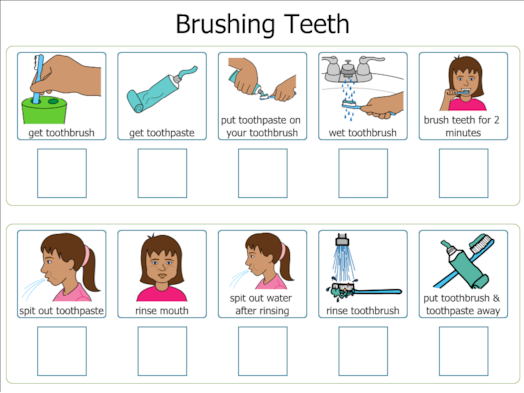 Brushing Teeth Task Analysis