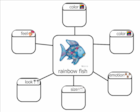 Rainbow Fish Comprehension