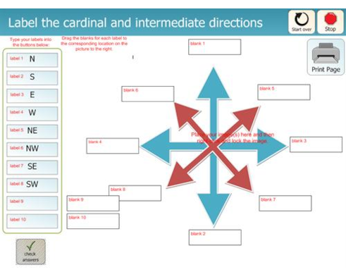 Label The Cardinal And Intermediate Directions