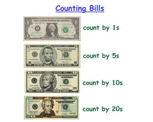 Counting Bills Visual Reminder Card