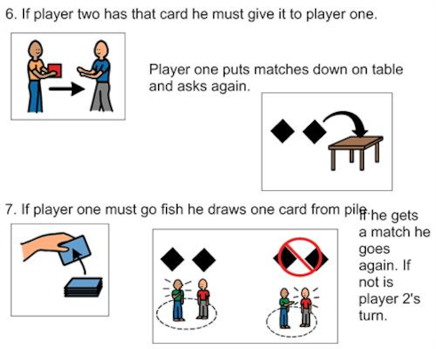 Go Fish Card Game Rules Pg 3
