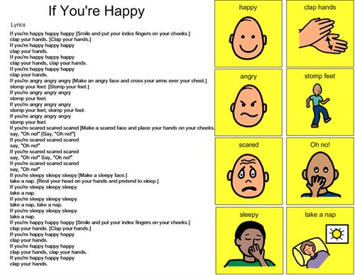If You Are Happy And You Know It Lyric