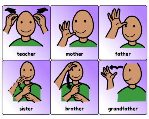Sign Language Symbols Available Using Boardmaker Online