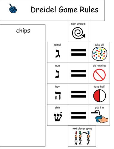 image relating to How to Play the Dreidel Game Printable named Dreidel Match Recommendations