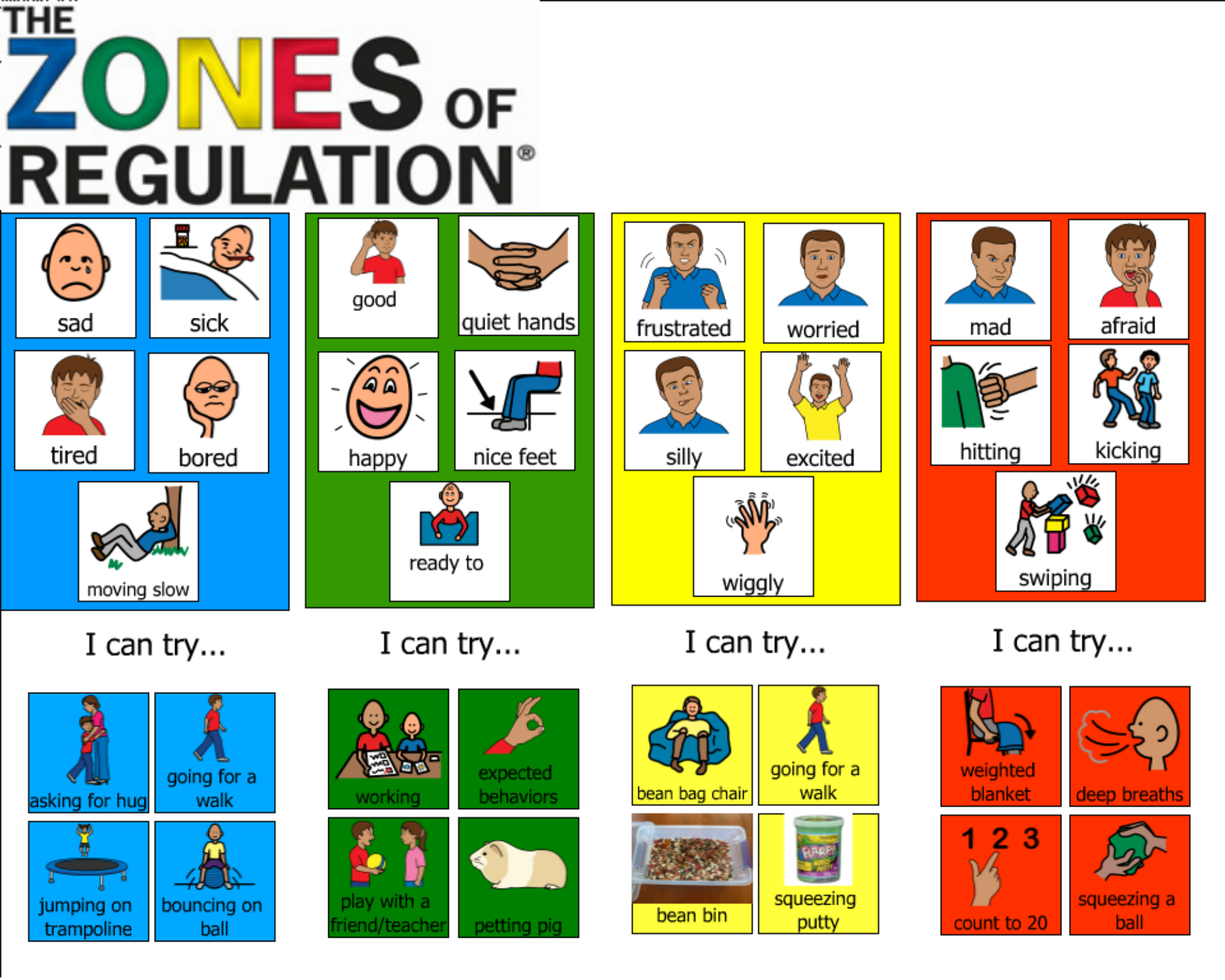 It is an image of Zones of Regulation Printable for problem