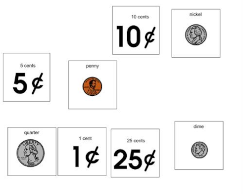 Coin Value Identification Game