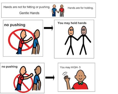 No Throwing Boardmaker